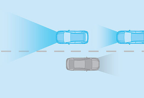 Advanced Safety Package: High Beam Assist (HBA)